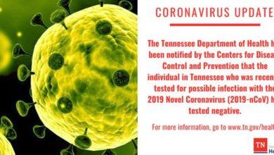 Photo of Estudiante de Tennessee Tech da negativo el resultado de Coronavirus, dicen las autoridades