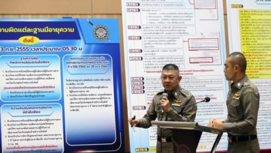 Photo of Thai police reopen criminal investigation against Red Bull heir