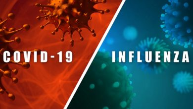 Photo of What to Know about COVID-19, the Flu, and their Deadly Combination